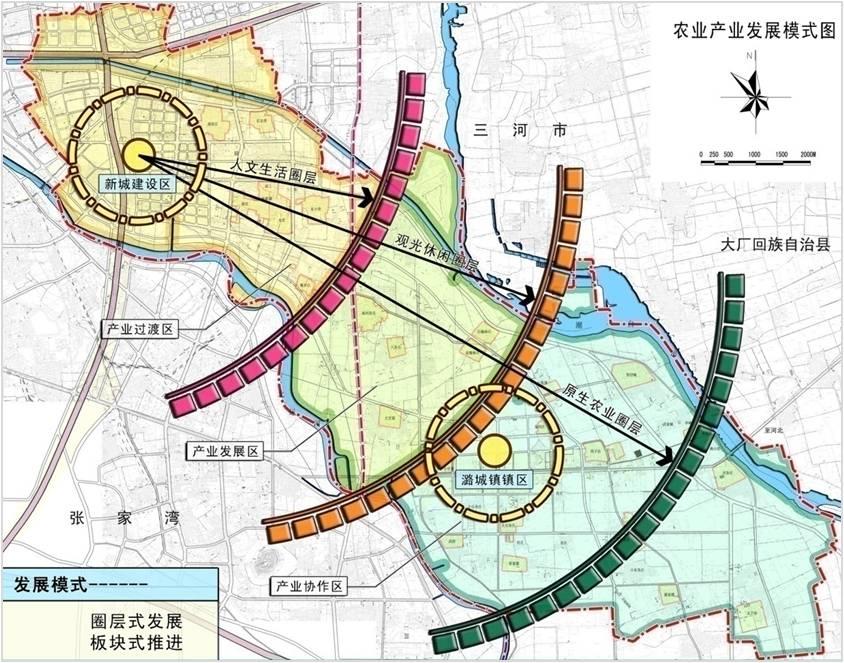 北京城镇都市现代农业中国农大富通城乡规划设计院规划设计